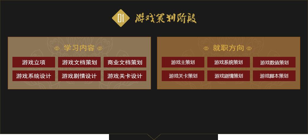 扬州专业游戏设计培训