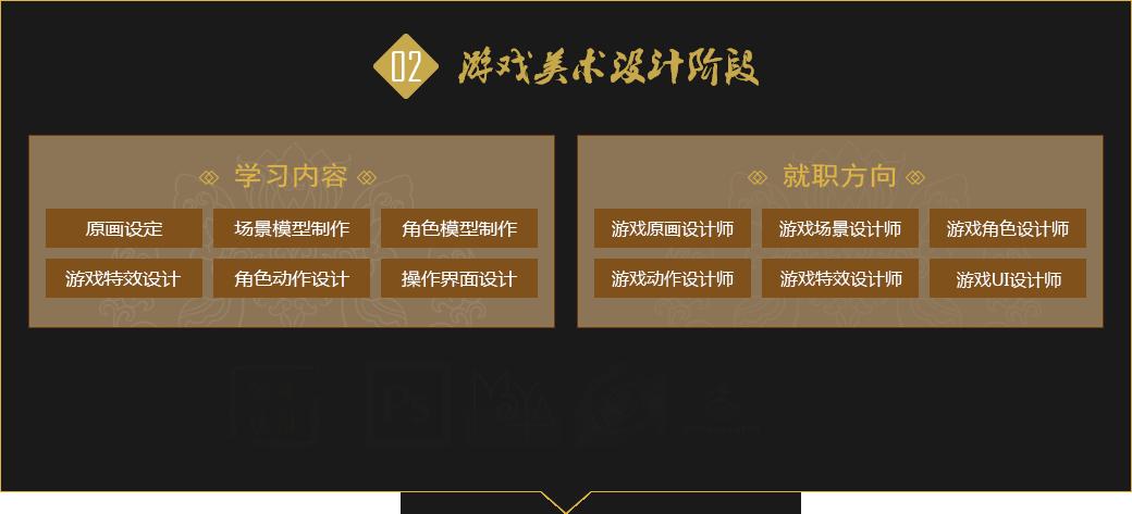 扬州哪里学游戏开发好